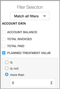 Dentally Patients Report Filter for planned treatment value