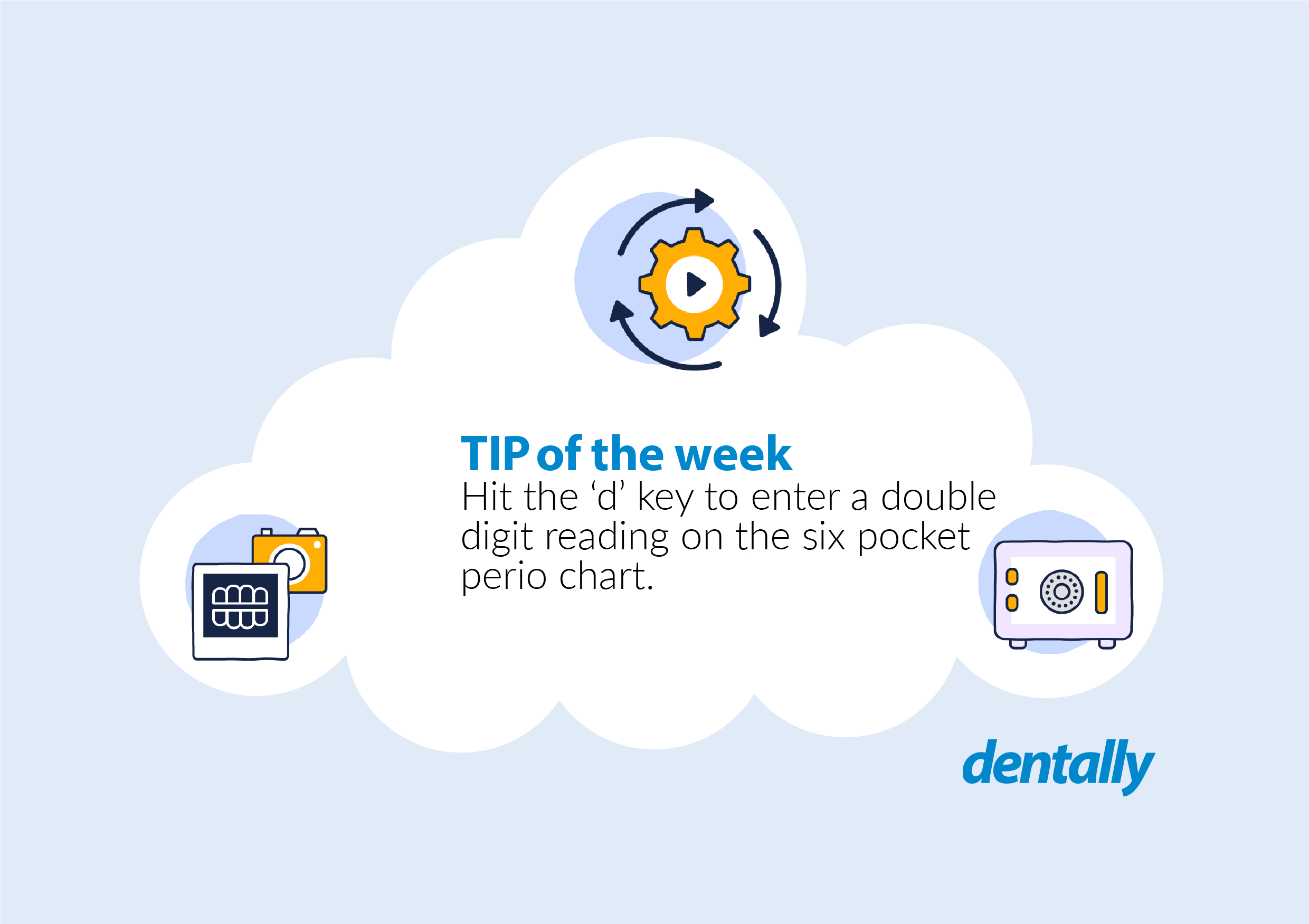 TOW TIME SAVING - double digit on 6 perio chart