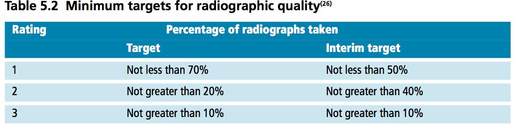 minimum-radiograph-quality-targets