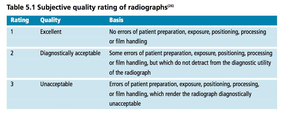 radiograph_quality_rating